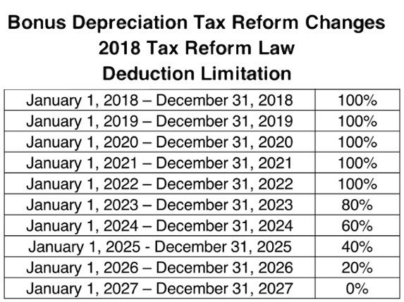 2018 tax savings image -1