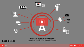 Unified Communications Introduction Video