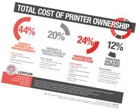 Total Cost of Printer Ownership - 10 slant.jpg
