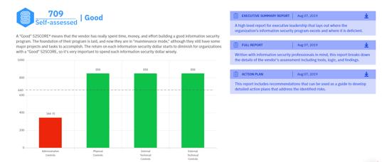 SecurityStudio Vendor Risk Management Loffler Companies Results