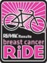 REMAX Results Breast Cancer Ride