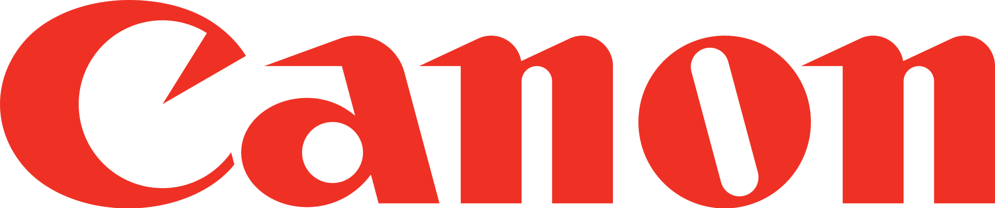 Canon Scanners Logo